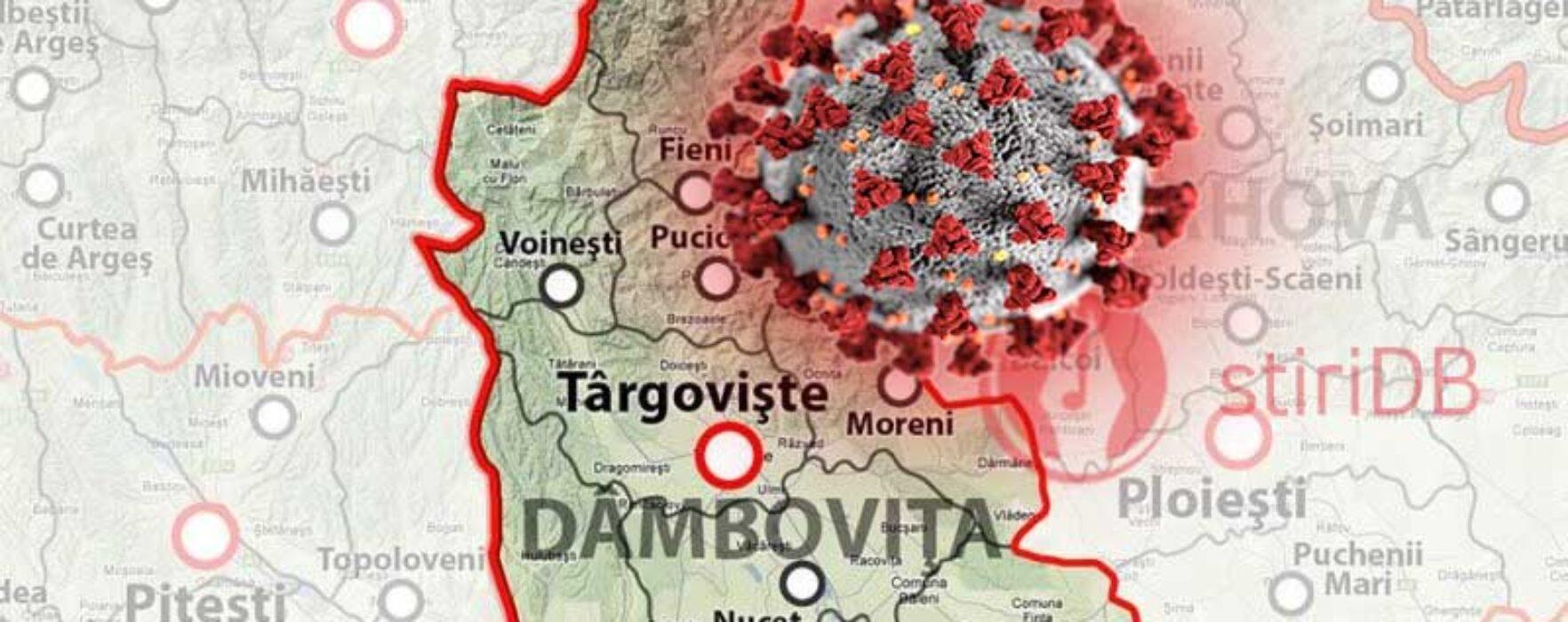 Dâmboviţa: Record de noi cazuri de coronavirus în ultimele 24 de ore: 131 (27 iulie)