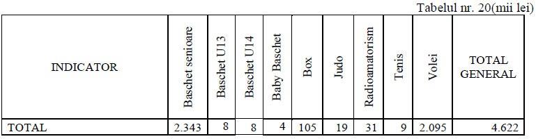 tabel-csm-2